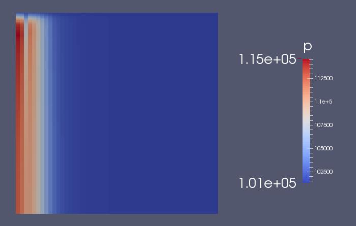 porous media numerical